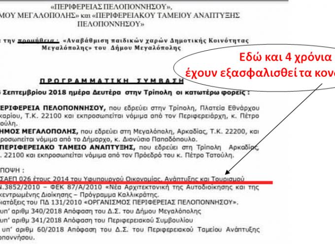 Οδ.Κωνσταντινόπουλος: «Μετά από 4 χρόνια, υπεγράφη η προγραμματική σύμβαση για την αναβάθμιση των παιδικών χαρών της Μεγαλόπολης, που είχα υπογράψει το 2014»